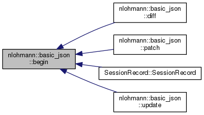 GPC: nlohmann::basic_json< ObjectType, ArrayType, StringType