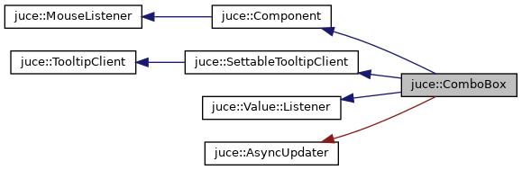 JUCE: juce::ComboBox Class Reference