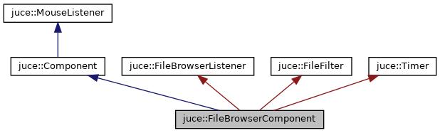 JUCE: juce::FileBrowserComponent Class Reference