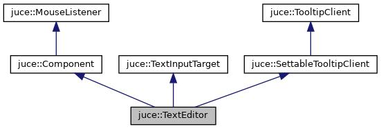 JUCE: juce::TextEditor Class Reference