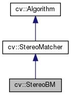 OpenCV: cv::StereoBM Class Reference
