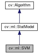 OpenCV: cv::ml::SVM Class Reference
