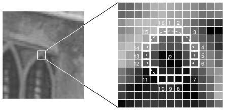 OpenCV: FAST Algorithm for Corner Detection