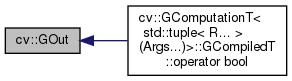 OpenCV: cv Namespace Reference